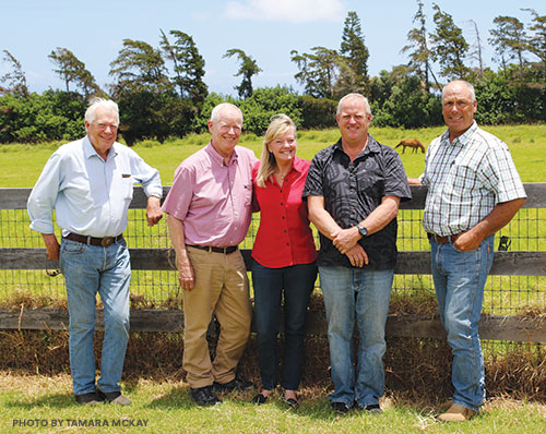 Kaonoulu Ranch Managers